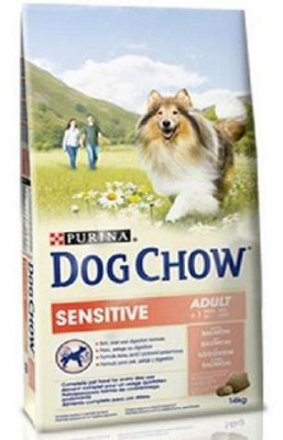 dogchow_sensitive
